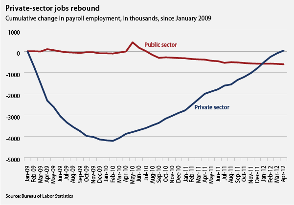 Private_sector_jobs_chart1.jpg